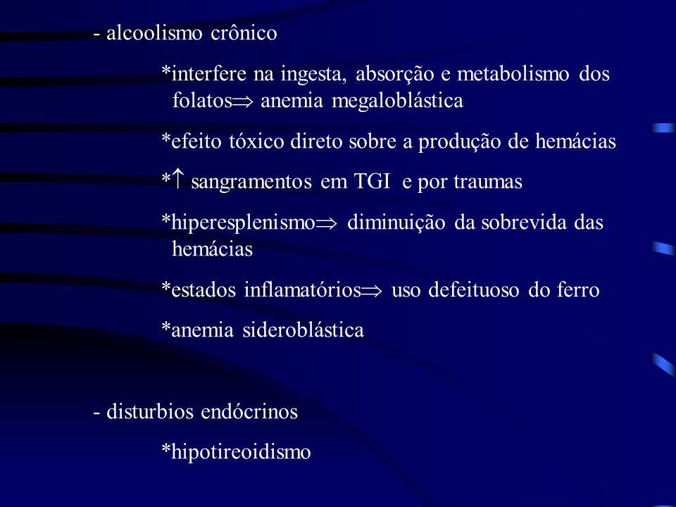 - alcoolismo crônico *interfere na ingesta, absorção e metabolismo dos folatos anemia megaloblástica *efeito tóxico direto sobre a produção de hemácia