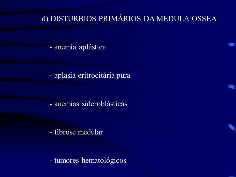d) DISTURBIOS PRIMÁRIOS DA MEDULA OSSEA - anemia aplástica - aplasia eritrocitária pura - anemias sideroblásticas - fibrose medular - tumores hematoló