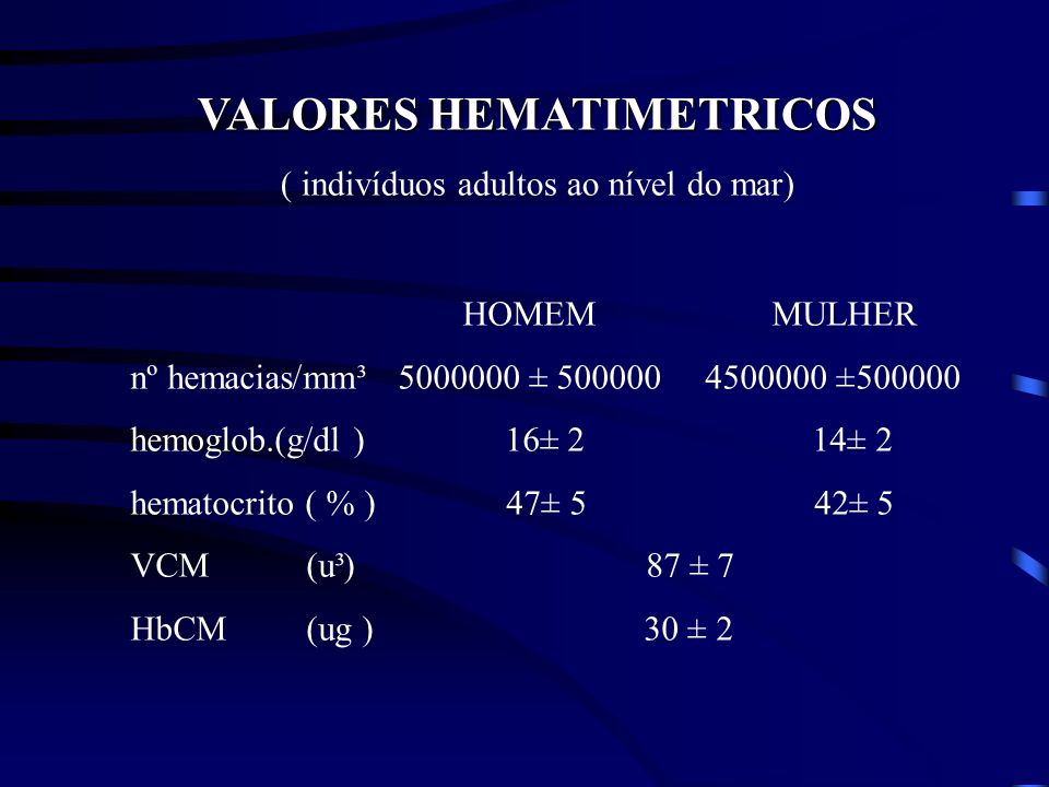 d) DISTURBIOS PRIMÁRIOS DA MEDULA OSSEA - anemia aplástica - aplasia eritrocitária pura - anemias sideroblásticas - fibrose medular - tumores hematológicos