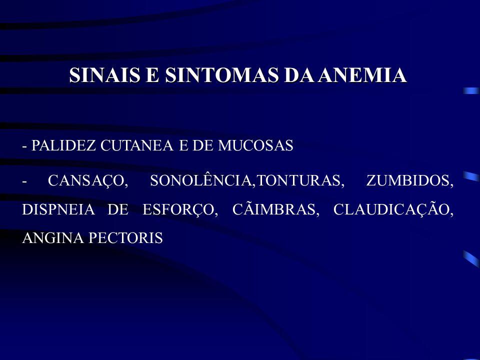 MECANISMOS COMPENSATÓRIOS DA ANEMIA QUANDO A INSTALAÇÃO DA ANEMIA É LENTA OCORREM: - DO VOLUME PLASMÁTICO VOLUME SANGUÍNEO NORMAL OU DISCRETAMENTE DIMINUÍDO - 2,3 DPG NOS ERITRÓCITOS DESVIO PARA A DIREITA DA CURVA DE DISSOCIAÇÃO DA OXIHEMOGLOBINA LIBERAÇÃO DE OXIGÊNIO PARA OS TECIDOS - VASODILATAÇÃO PERIFÉRICA DA RESISTENCIA PERIFERICA FLUXO DE SANGUE AOS TECIDOS
