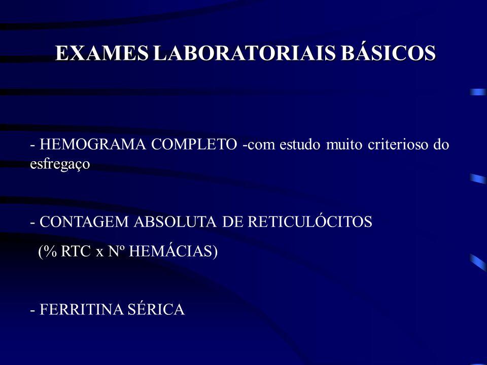 EXAMES LABORATORIAIS BÁSICOS - HEMOGRAMA COMPLETO -com estudo muito criterioso do esfregaço - CONTAGEM ABSOLUTA DE RETICULÓCITOS (% RTC x Nº HEMÁCIAS)
