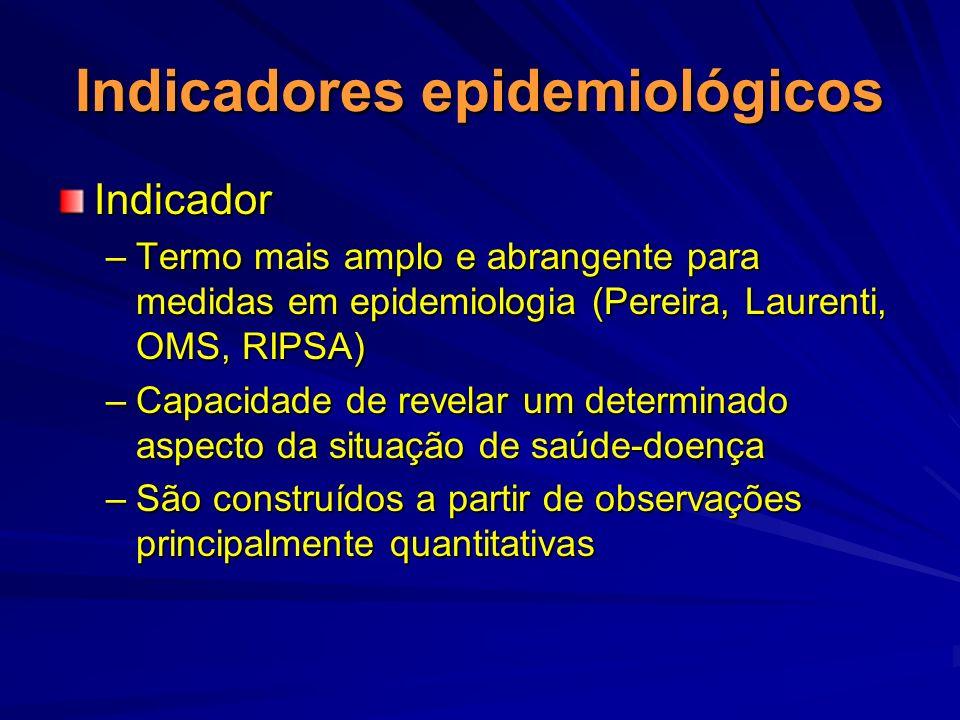 Indicadores epidemiológicos Indicador –Termo mais amplo e abrangente para medidas em epidemiologia (Pereira, Laurenti, OMS, RIPSA) –Capacidade de reve