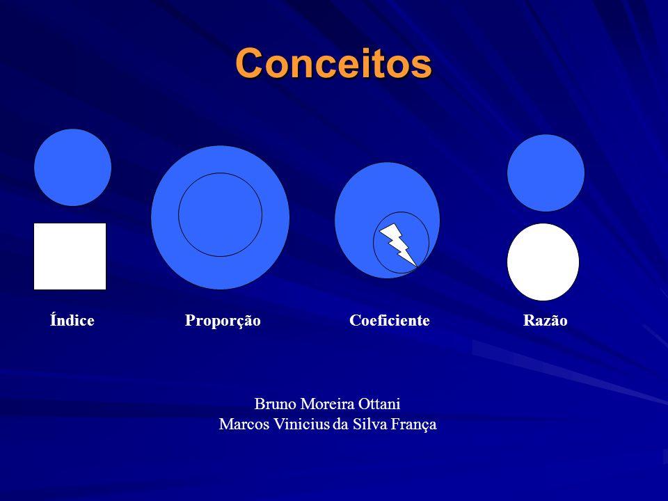 Conceitos ÍndiceProporçãoCoeficienteRazão Bruno Moreira Ottani Marcos Vinicius da Silva França