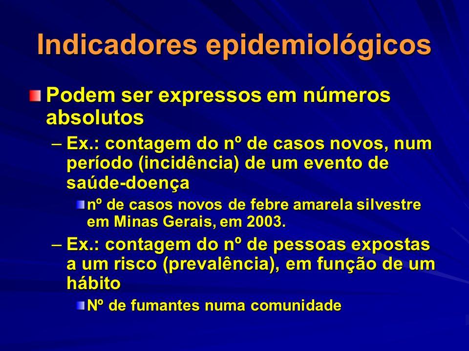 Indicadores epidemiológicos Podem ser expressos em números absolutos –Ex.: contagem do nº de casos novos, num período (incidência) de um evento de saú