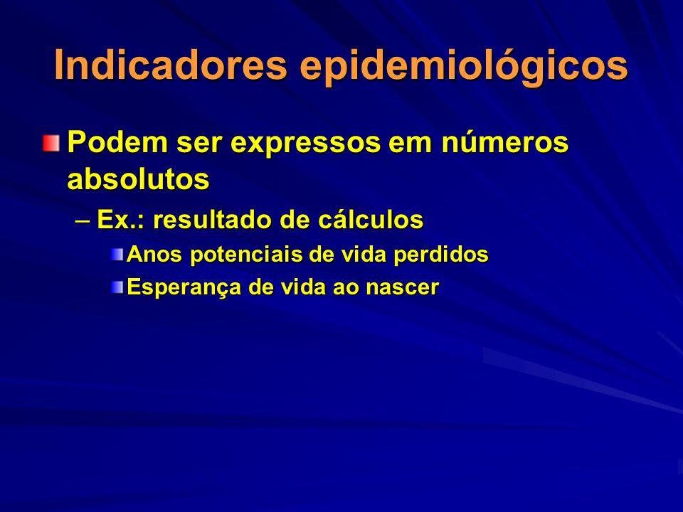 Indicadores epidemiológicos Podem ser expressos em números absolutos –Ex.: resultado de cálculos Anos potenciais de vida perdidos Esperança de vida ao