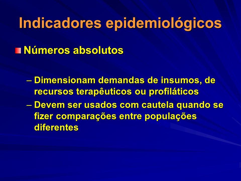 Indicadores epidemiológicos Números absolutos –Dimensionam demandas de insumos, de recursos terapêuticos ou profiláticos –Devem ser usados com cautela