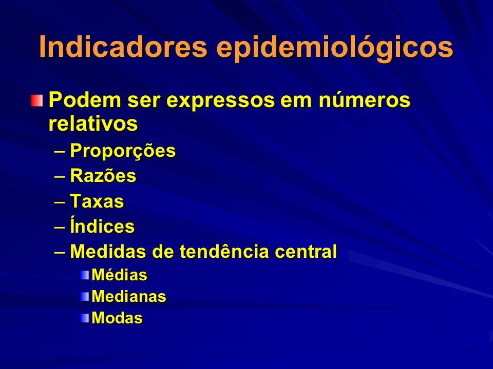 Indicadores epidemiológicos Podem ser expressos em números relativos –Proporções –Razões –Taxas –Índices –Medidas de tendência central MédiasMedianasM