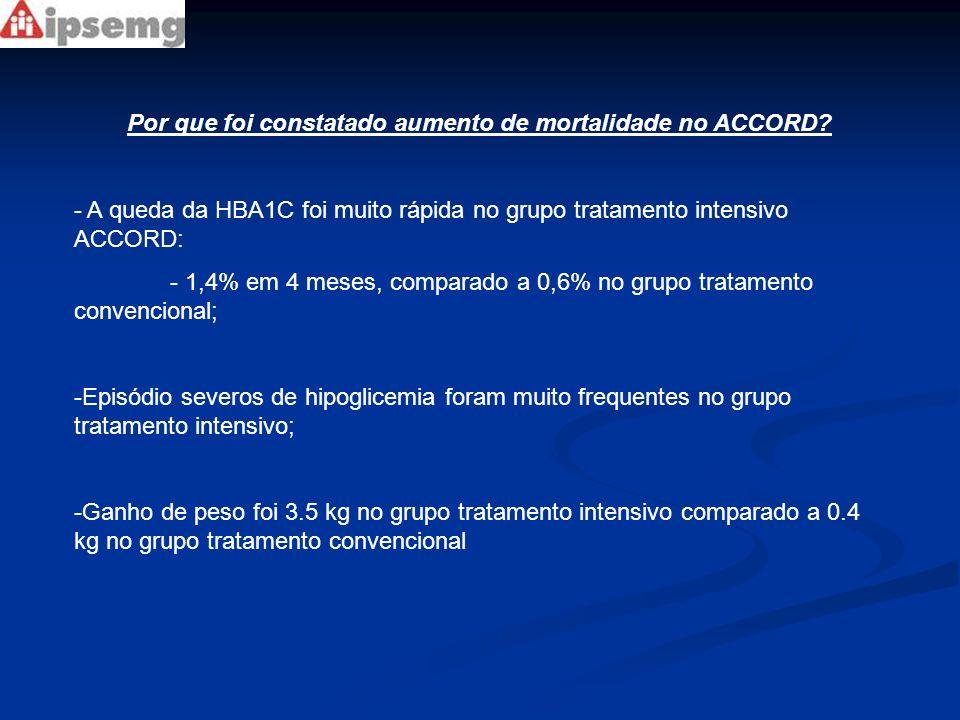 Por que foi constatado aumento de mortalidade no ACCORD? - A queda da HBA1C foi muito rápida no grupo tratamento intensivo ACCORD: - 1,4% em 4 meses,