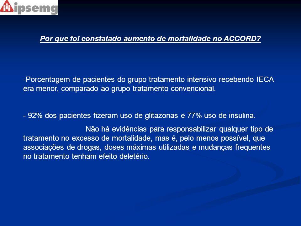 Por que foi constatado aumento de mortalidade no ACCORD? -Porcentagem de pacientes do grupo tratamento intensivo recebendo IECA era menor, comparado a
