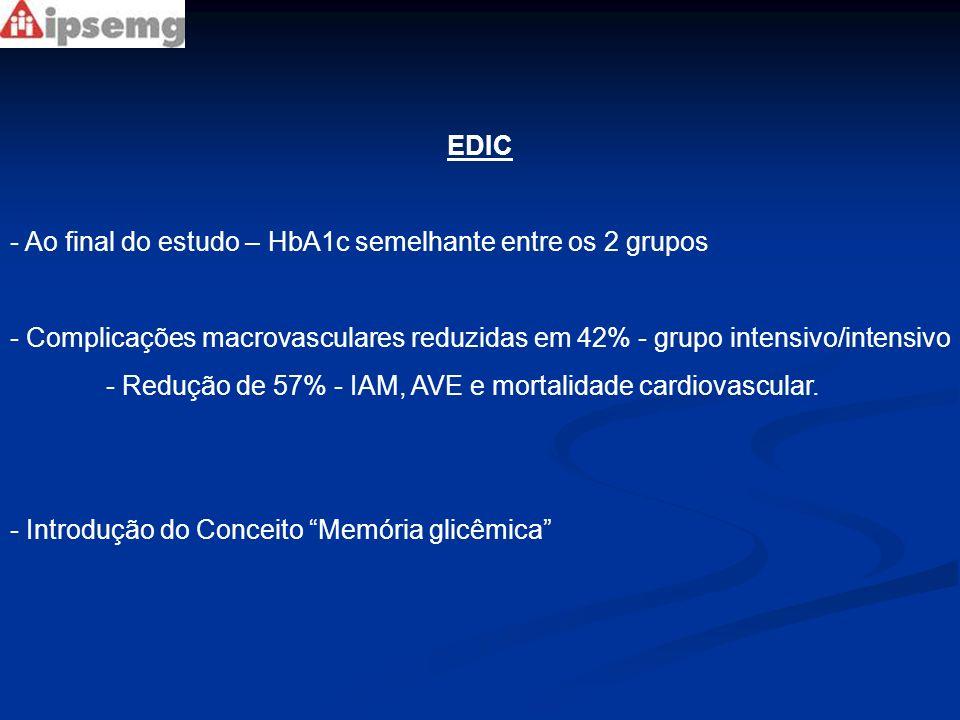 EDIC - Ao final do estudo – HbA1c semelhante entre os 2 grupos - Complicações macrovasculares reduzidas em 42% - grupo intensivo/intensivo - Redução d