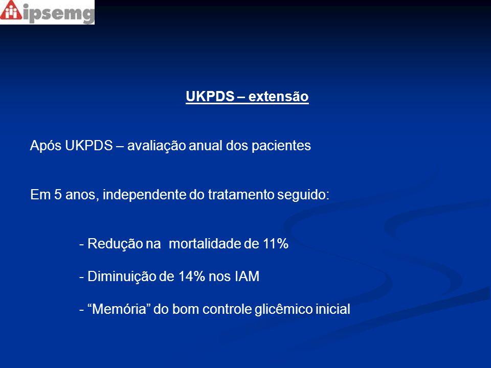 UKPDS – extensão Após UKPDS – avaliação anual dos pacientes Em 5 anos, independente do tratamento seguido: - Redução na mortalidade de 11% - Diminuiçã