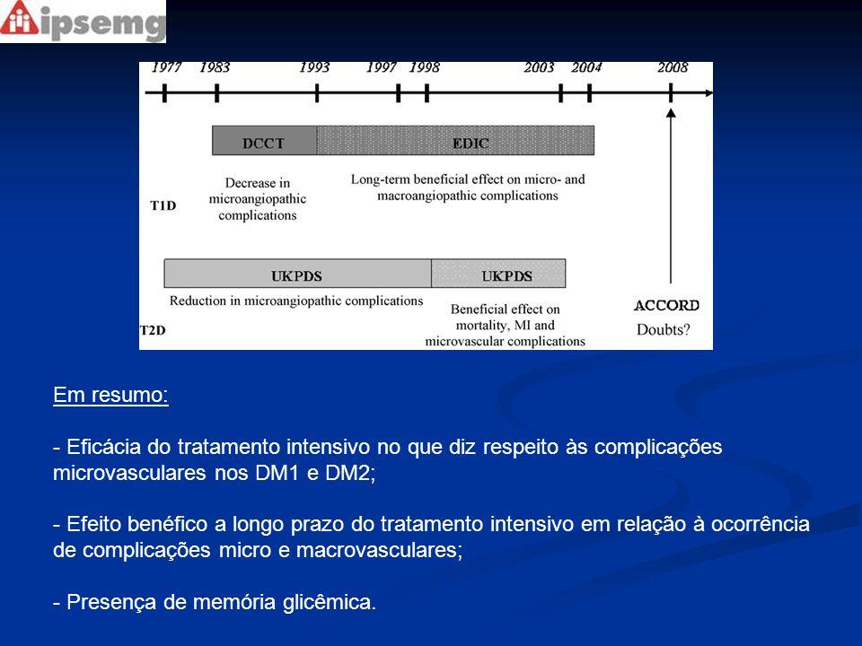 STENO 2 - Duração de 7.8 anos - Paciente idade média 55 anos: - Grupo tratamento intensivo para: PA<140x85mmHg, controle glicêmico (HbA1c<6.5), CT<190, TG<150, abandono do tabagismo.