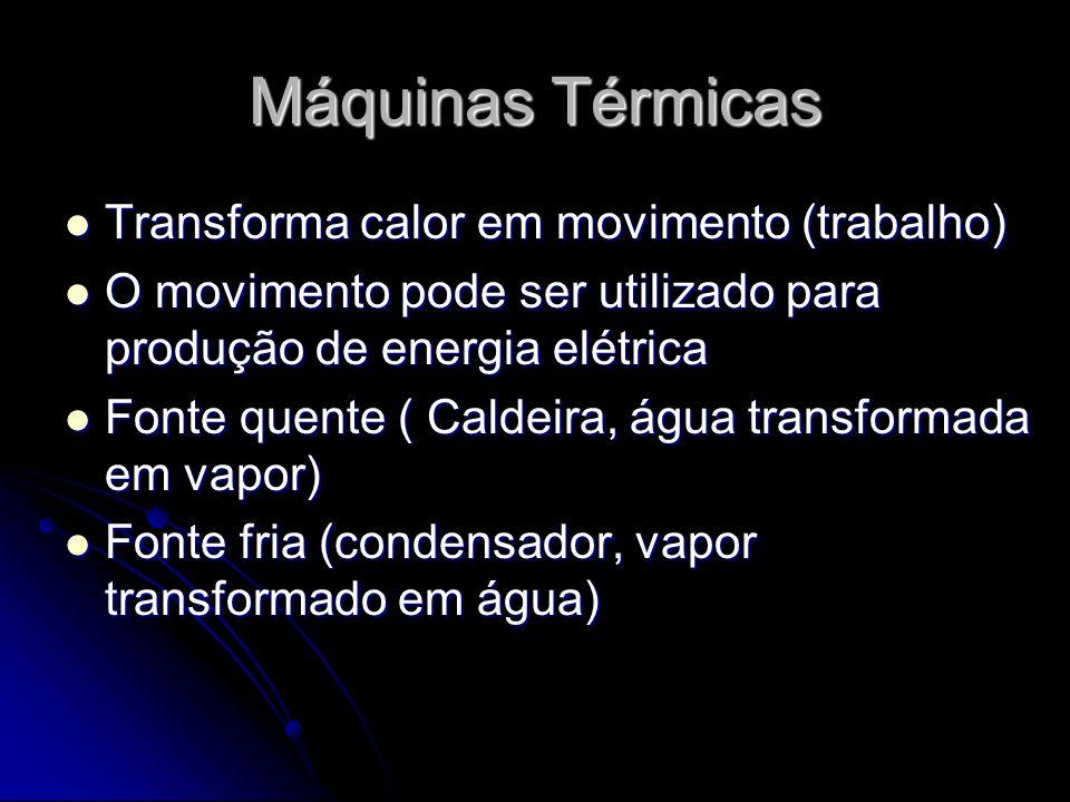 Máquinas Térmicas Transforma calor em movimento (trabalho) Transforma calor em movimento (trabalho) O movimento pode ser utilizado para produção de en
