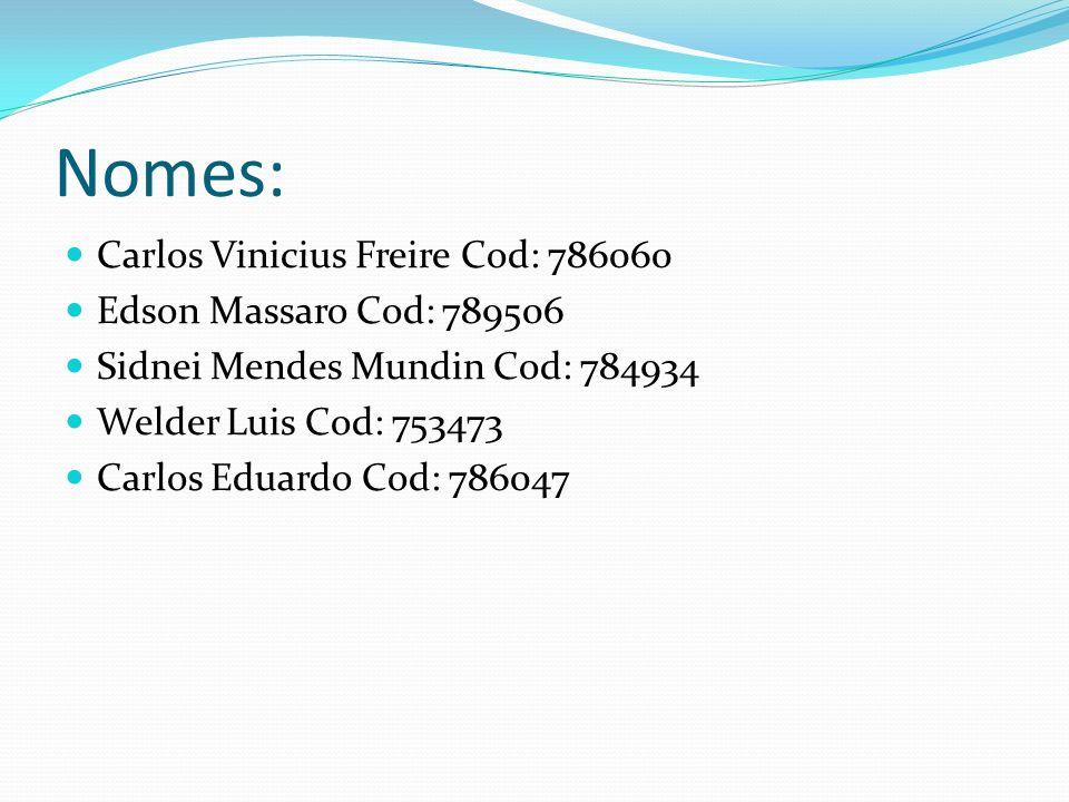 Nomes: Carlos Vinicius Freire Cod: 786060 Edson Massaro Cod: 789506 Sidnei Mendes Mundin Cod: 784934 Welder Luis Cod: 753473 Carlos Eduardo Cod: 78604