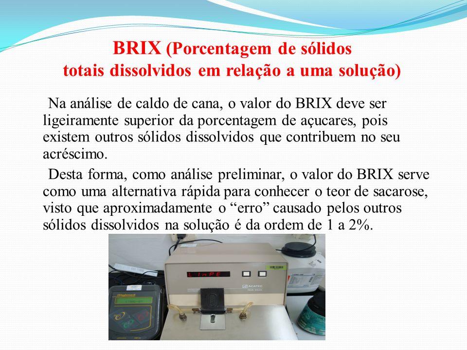 BRIX (Porcentagem de sólidos totais dissolvidos em relação a uma solução) Na análise de caldo de cana, o valor do BRIX deve ser ligeiramente superior