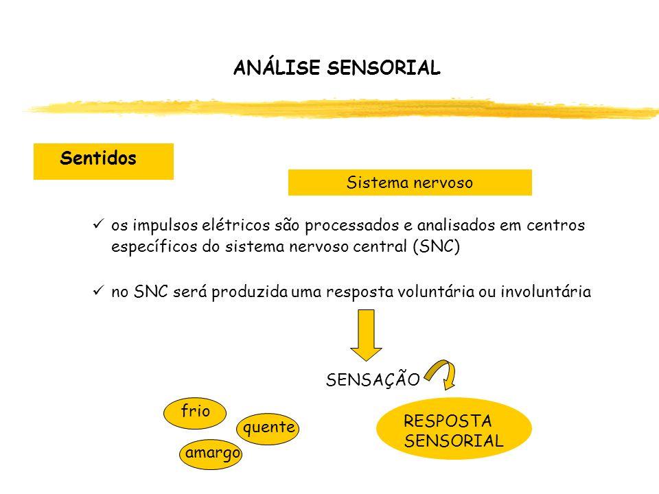 ANÁLISE SENSORIAL os impulsos elétricos são processados e analisados em centros específicos do sistema nervoso central (SNC) no SNC será produzida uma