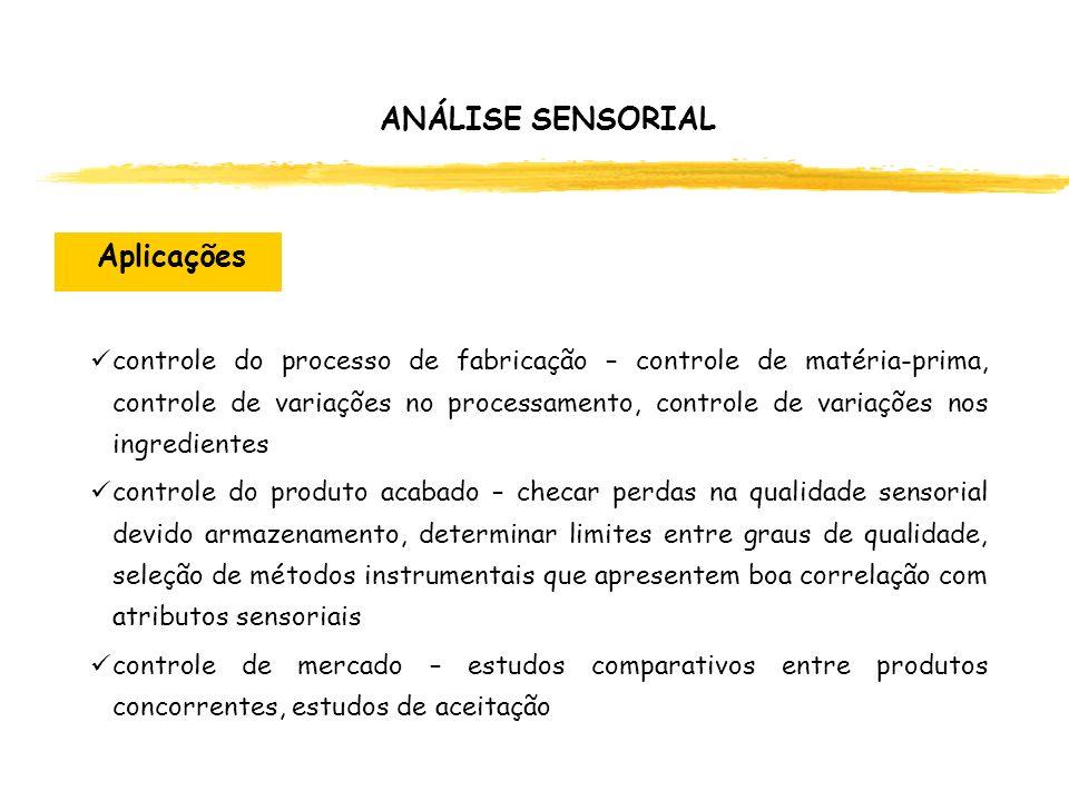 controle do processo de fabricação – controle de matéria-prima, controle de variações no processamento, controle de variações nos ingredientes control