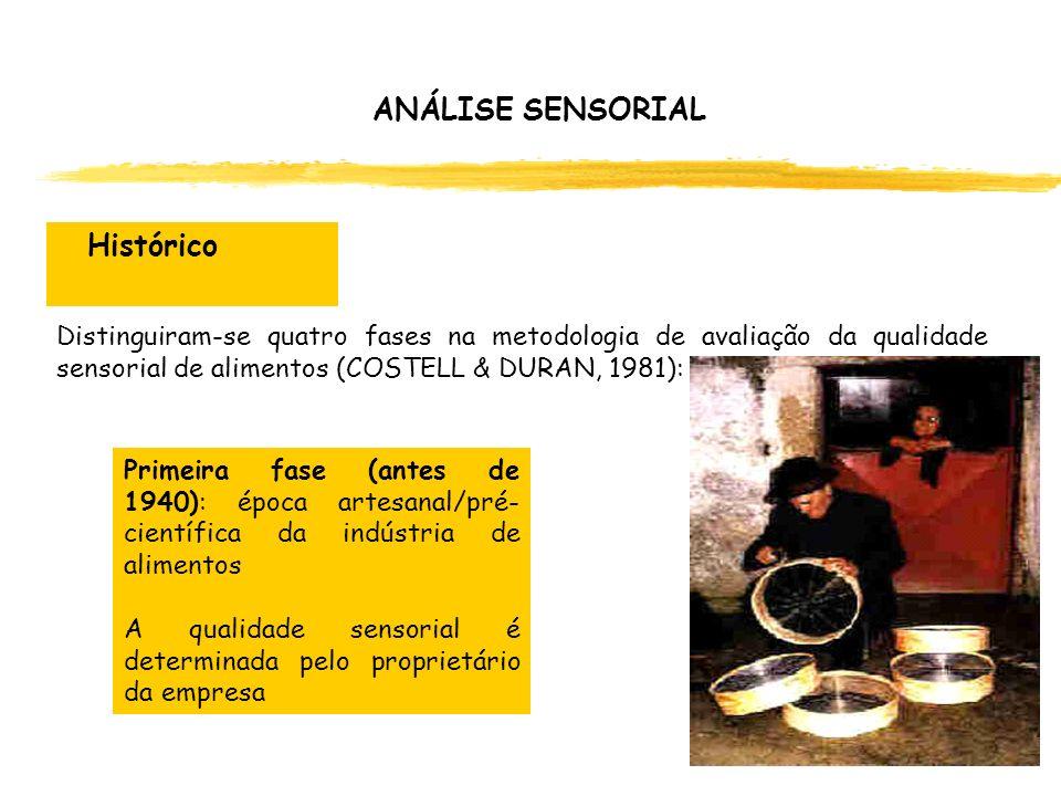ANÁLISE SENSORIAL Histórico Distinguiram-se quatro fases na metodologia de avaliação da qualidade sensorial de alimentos (COSTELL & DURAN, 1981): Prim