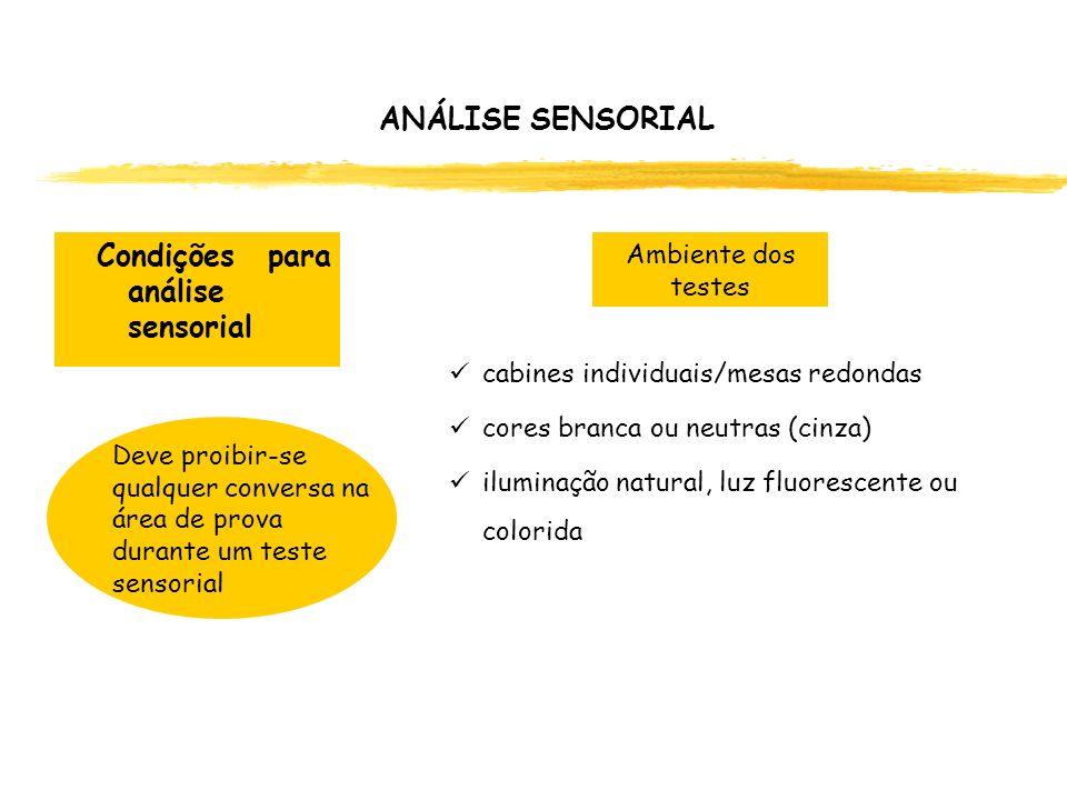 ANÁLISE SENSORIAL Ambiente dos testes Condições para análise sensorial cabines individuais/mesas redondas cores branca ou neutras (cinza) iluminação n