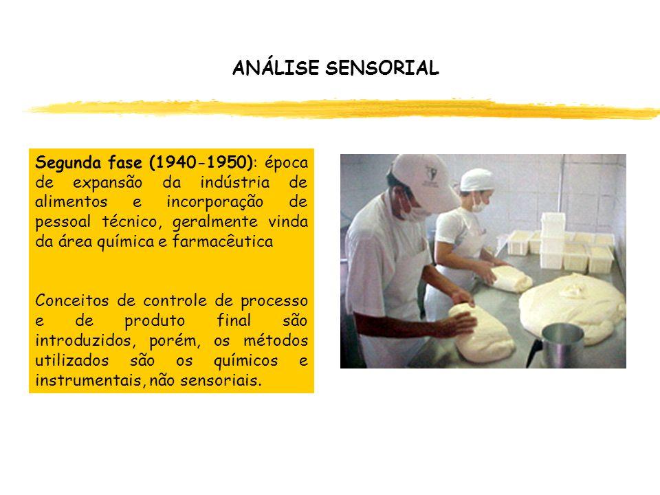 ANÁLISE SENSORIAL Segunda fase (1940-1950): época de expansão da indústria de alimentos e incorporação de pessoal técnico, geralmente vinda da área qu