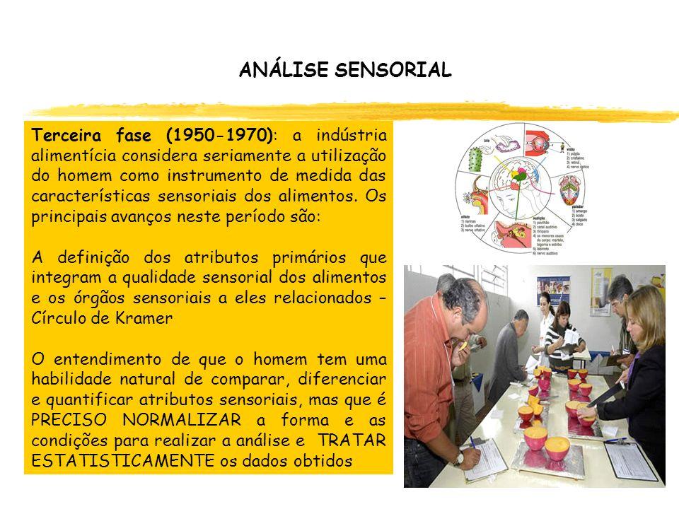 Terceira fase (1950-1970): a indústria alimentícia considera seriamente a utilização do homem como instrumento de medida das características sensoriai