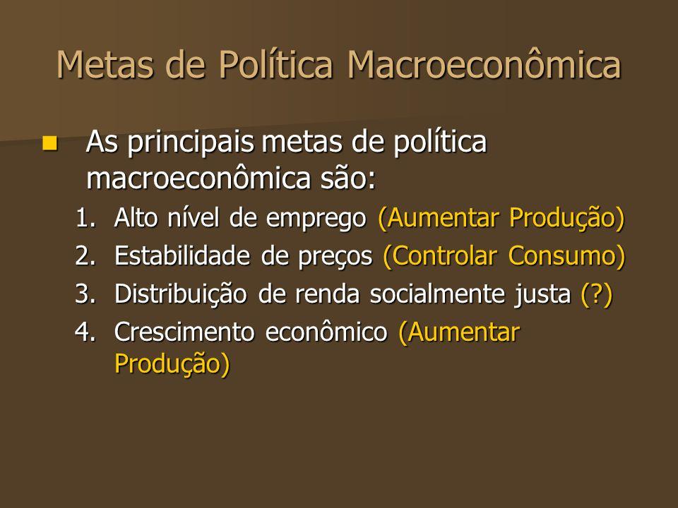 Metas de Política Macroeconômica As principais metas de política macroeconômica são: As principais metas de política macroeconômica são: 1.Alto nível