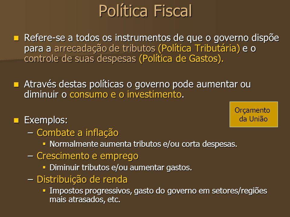 Política Fiscal Refere-se a todos os instrumentos de que o governo dispõe para a arrecadação de tributos (Política Tributária) e o controle de suas de