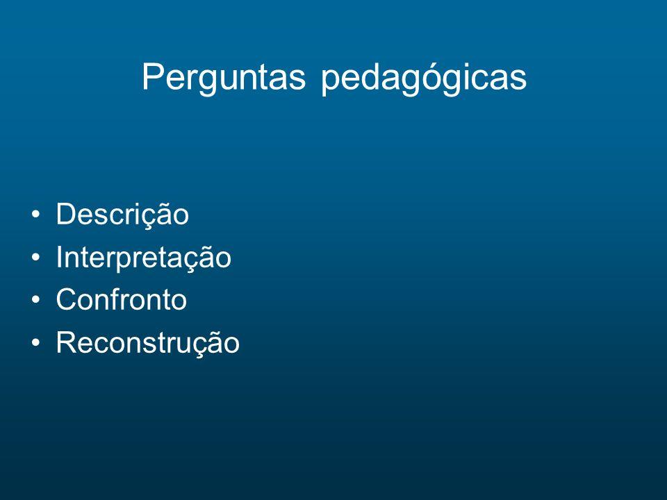 Perguntas pedagógicas Descrição Interpretação Confronto Reconstrução