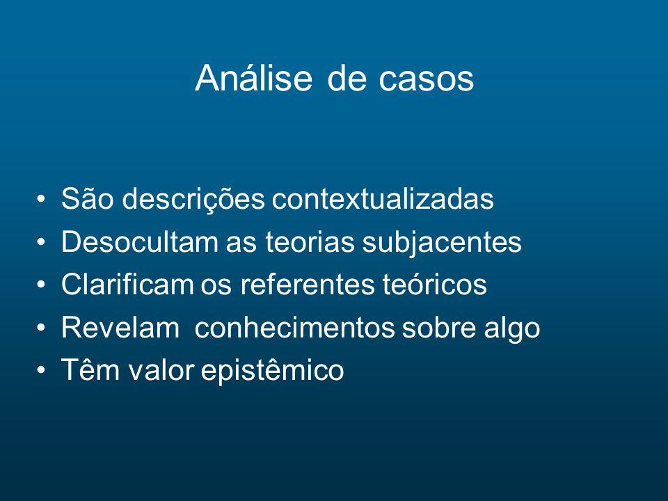 Análise de casos São descrições contextualizadas Desocultam as teorias subjacentes Clarificam os referentes teóricos Revelam conhecimentos sobre algo