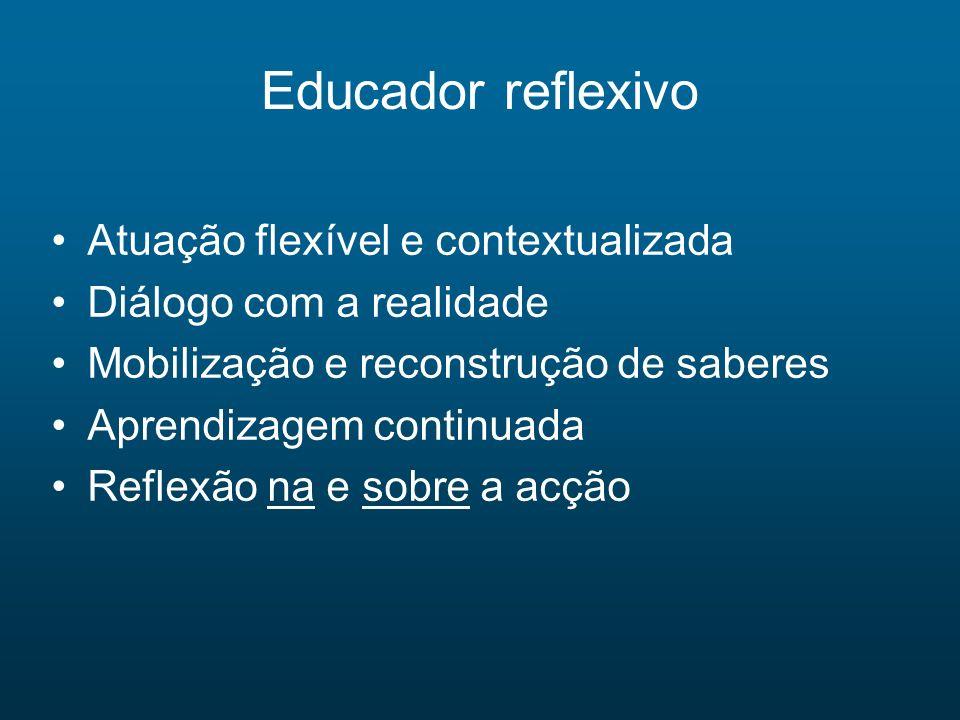 Educador reflexivo Atuação flexível e contextualizada Diálogo com a realidade Mobilização e reconstrução de saberes Aprendizagem continuada Reflexão n