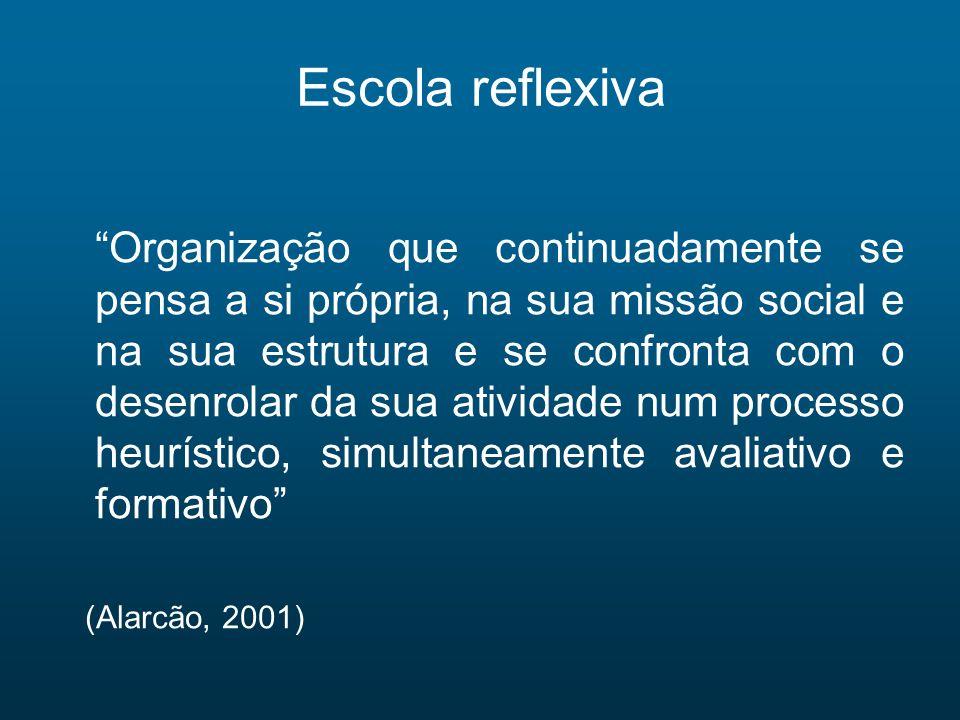Escola reflexiva Organização que continuadamente se pensa a si própria, na sua missão social e na sua estrutura e se confronta com o desenrolar da sua