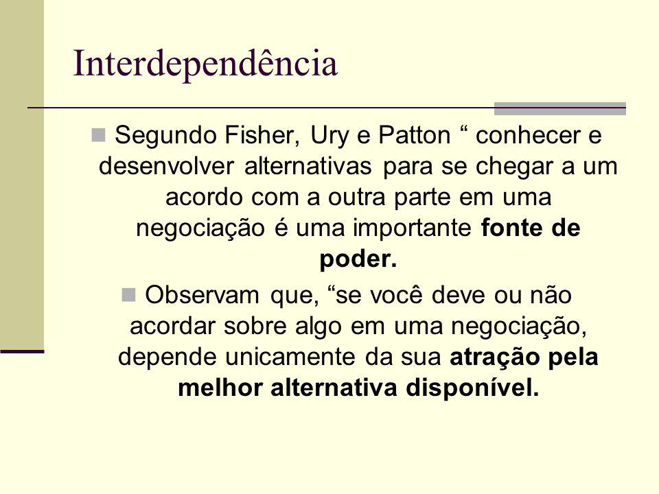 Interdependência Segundo Fisher, Ury e Patton conhecer e desenvolver alternativas para se chegar a um acordo com a outra parte em uma negociação é uma