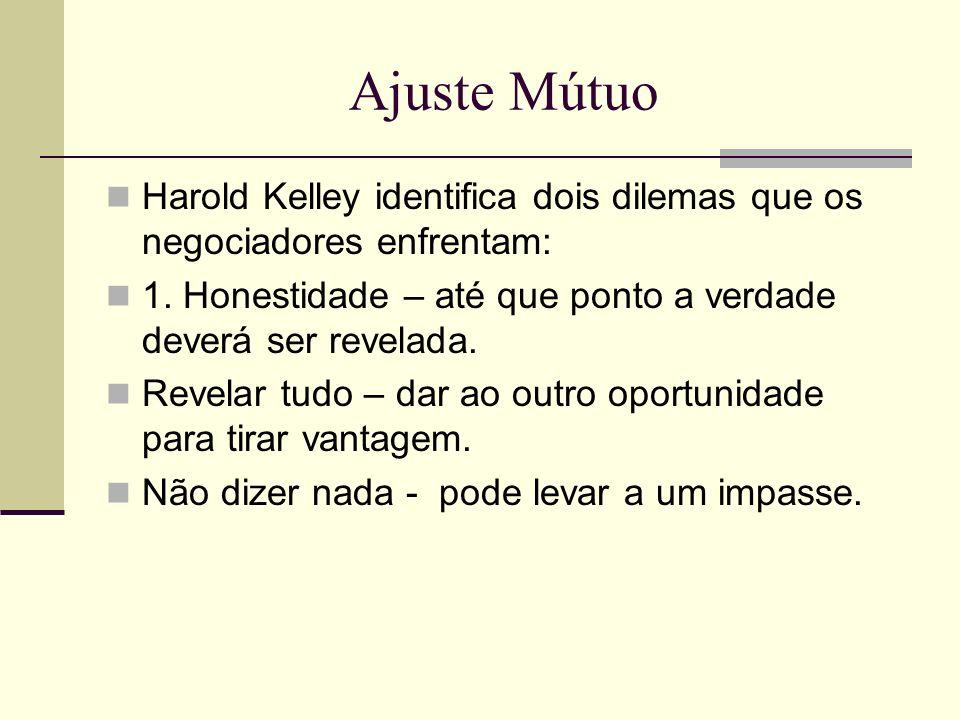 Ajuste Mútuo Harold Kelley identifica dois dilemas que os negociadores enfrentam: 1. Honestidade – até que ponto a verdade deverá ser revelada. Revela