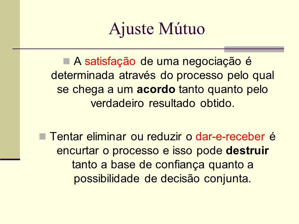 Ajuste Mútuo A satisfação de uma negociação é determinada através do processo pelo qual se chega a um acordo tanto quanto pelo verdadeiro resultado ob