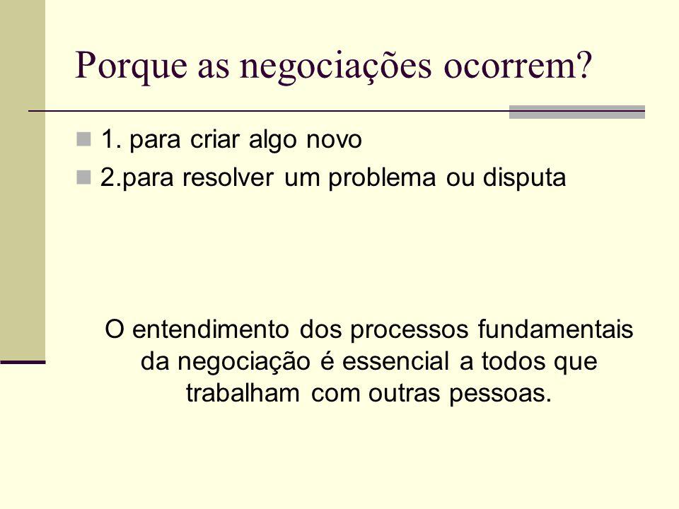 Porque as negociações ocorrem? 1. para criar algo novo 2.para resolver um problema ou disputa O entendimento dos processos fundamentais da negociação