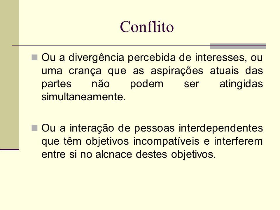 Conflito Ou a divergência percebida de interesses, ou uma crança que as aspirações atuais das partes não podem ser atingidas simultaneamente. Ou a int