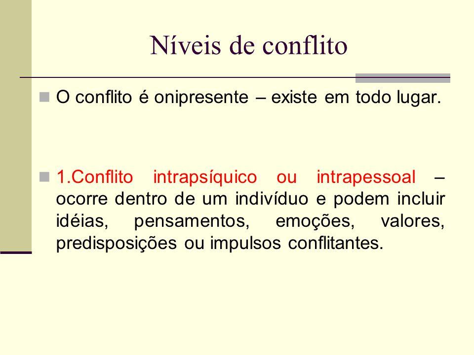 Níveis de conflito O conflito é onipresente – existe em todo lugar. 1.Conflito intrapsíquico ou intrapessoal – ocorre dentro de um indivíduo e podem i