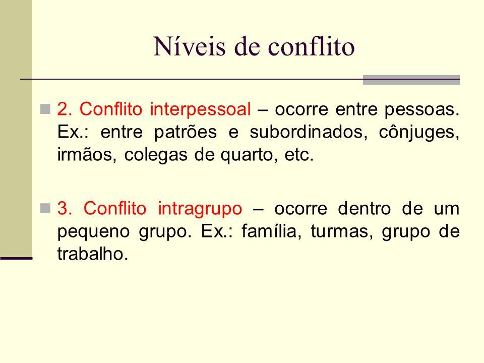 Níveis de conflito 2. Conflito interpessoal – ocorre entre pessoas. Ex.: entre patrões e subordinados, cônjuges, irmãos, colegas de quarto, etc. 3. Co