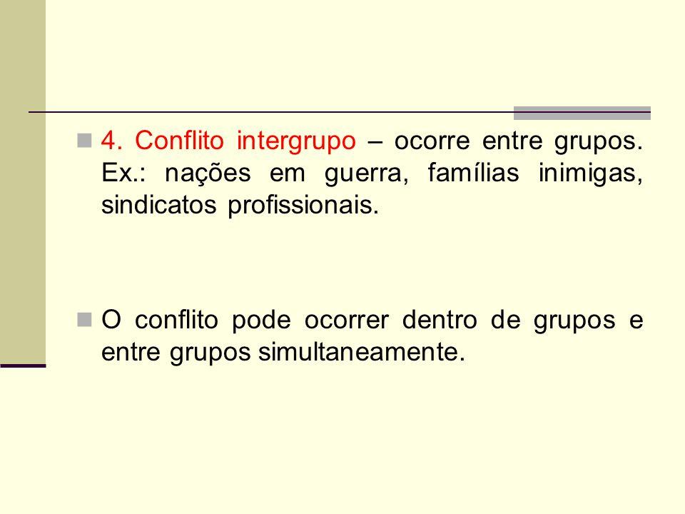 4. Conflito intergrupo – ocorre entre grupos. Ex.: nações em guerra, famílias inimigas, sindicatos profissionais. O conflito pode ocorrer dentro de gr