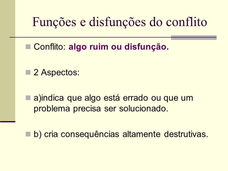 Funções e disfunções do conflito Conflito: algo ruim ou disfunção. 2 Aspectos: a)indica que algo está errado ou que um problema precisa ser solucionad