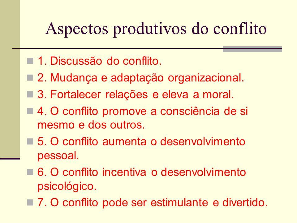 Aspectos produtivos do conflito 1. Discussão do conflito. 2. Mudança e adaptação organizacional. 3. Fortalecer relações e eleva a moral. 4. O conflito