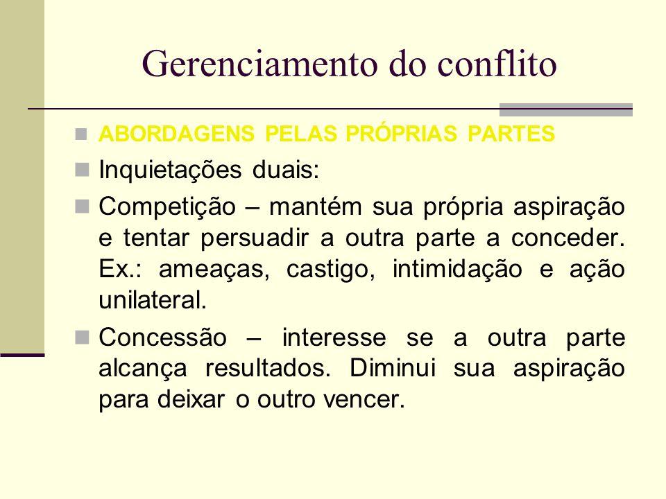 Gerenciamento do conflito ABORDAGENS PELAS PRÓPRIAS PARTES Inquietações duais: Competição – mantém sua própria aspiração e tentar persuadir a outra pa
