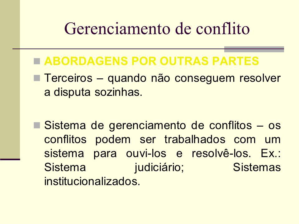 Gerenciamento de conflito ABORDAGENS POR OUTRAS PARTES Terceiros – quando não conseguem resolver a disputa sozinhas. Sistema de gerenciamento de confl