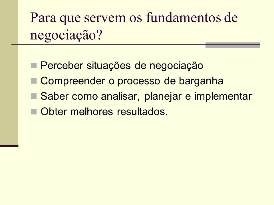 Para que servem os fundamentos de negociação? Perceber situações de negociação Compreender o processo de barganha Saber como analisar, planejar e impl