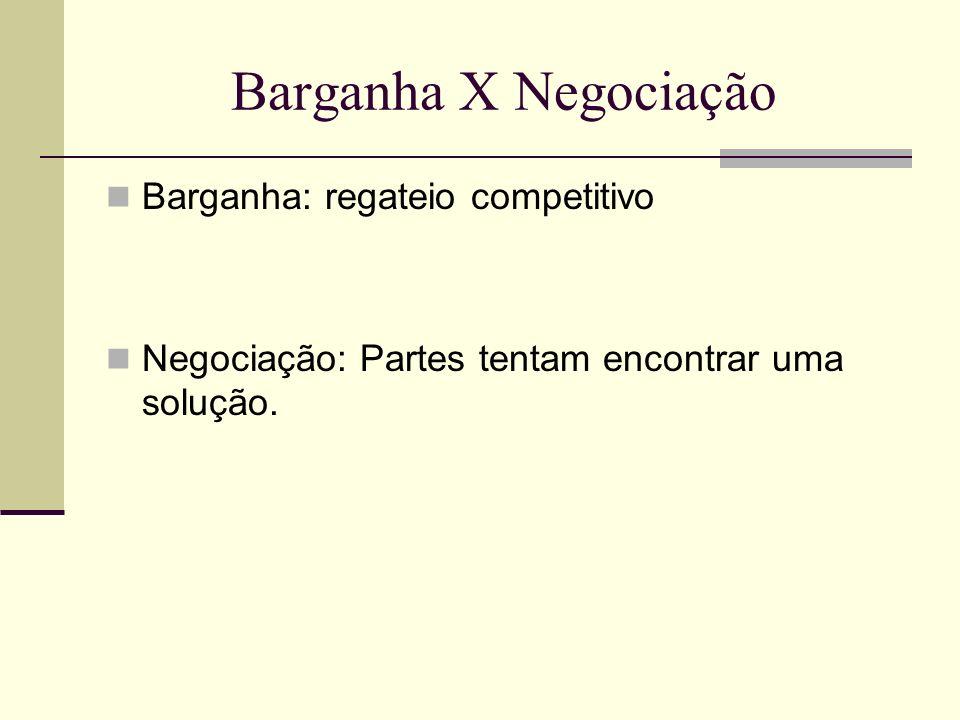 Barganha X Negociação Barganha: regateio competitivo Negociação: Partes tentam encontrar uma solução.