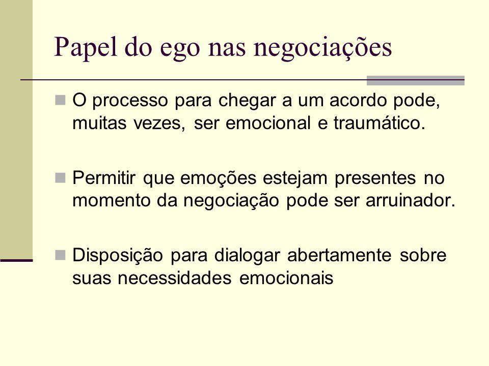Papel do ego nas negociações O processo para chegar a um acordo pode, muitas vezes, ser emocional e traumático. Permitir que emoções estejam presentes