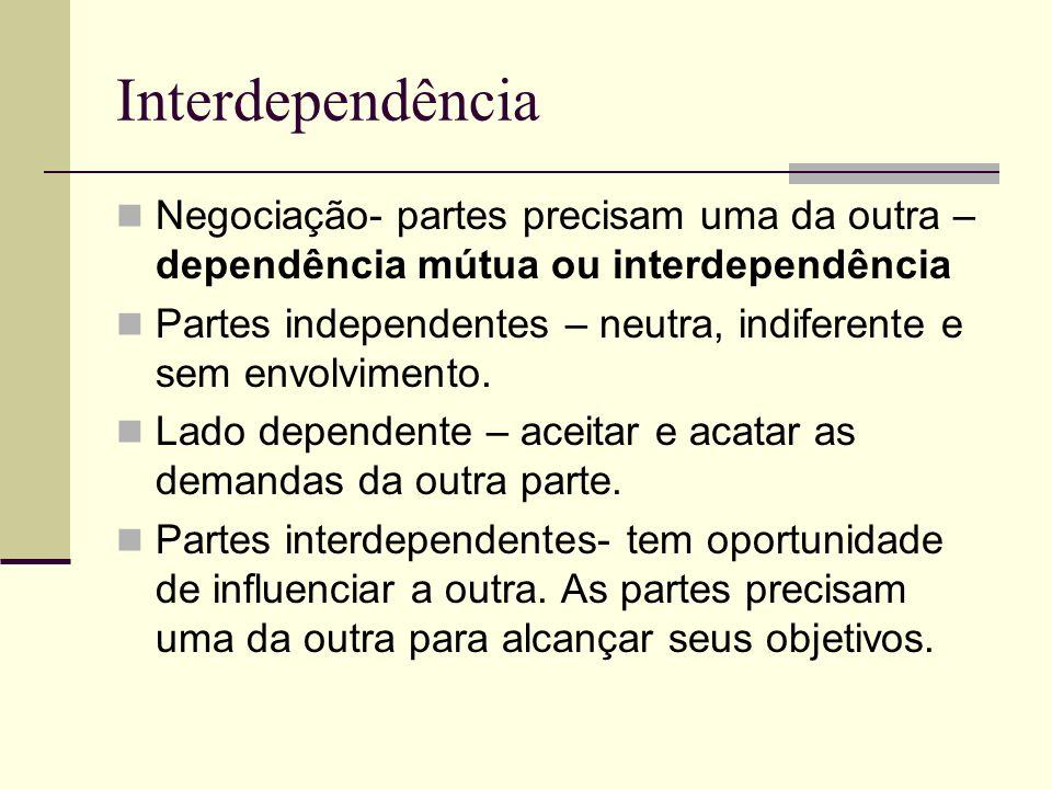 Interdependência Negociação- partes precisam uma da outra – dependência mútua ou interdependência Partes independentes – neutra, indiferente e sem env
