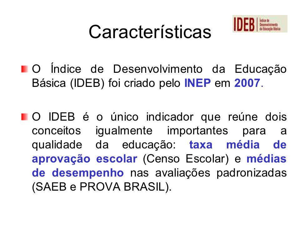 Características O Índice de Desenvolvimento da Educação Básica (IDEB) foi criado pelo INEP em 2007. O IDEB é o único indicador que reúne dois conceito