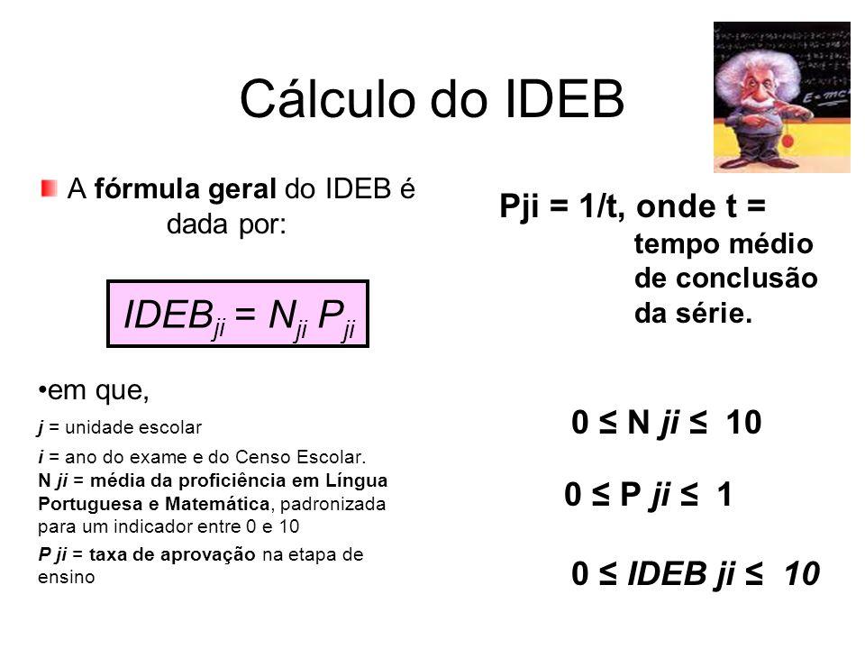 Cálculo do IDEB A fórmula geral do IDEB é dada por: em que, j = unidade escolar i = ano do exame e do Censo Escolar. N ji = média da proficiência em L