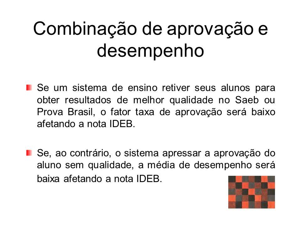 Combinação de aprovação e desempenho Se um sistema de ensino retiver seus alunos para obter resultados de melhor qualidade no Saeb ou Prova Brasil, o